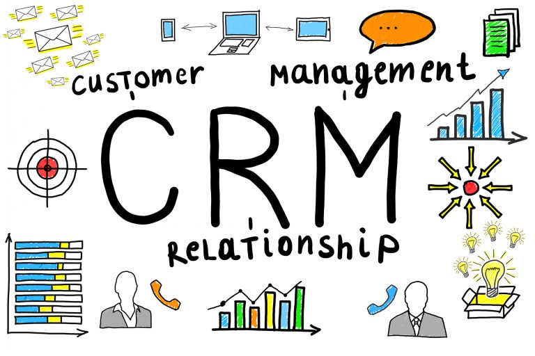 CRM Customer Relationship Management for new home builders